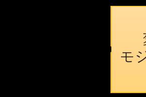 RaspberryPi(ラズパイ)でUART通信 セットアップ手順