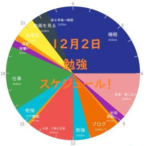 英検準1級の勉強スケジュール 12月2日
