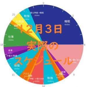 英検準1級勉強スケジュール 12月3日木曜日