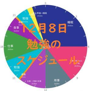 英検準1級勉強スケジュール 12月8日 火曜日