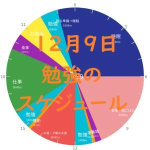 英検準1級勉強スケジュール 12月9日 水曜日