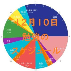 英検準1級勉強スケジュール 12月10日 木曜日