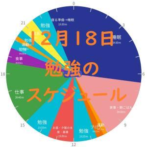 英検準1級勉強スケジュール 12月18日 金曜日