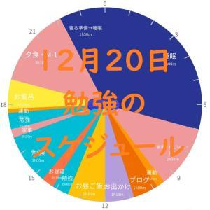 英検準1級勉強スケジュール 12月20日 日曜日