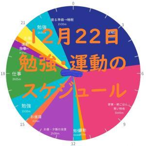 英検準1級勉強スケジュール 12月22日 火曜日