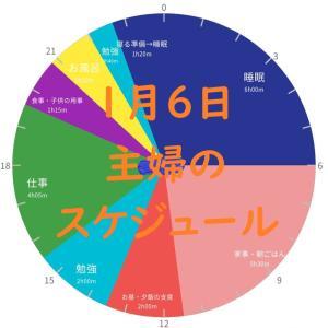 英検準1級勉強スケジュール 1月6日 水曜日