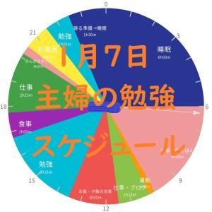英検準1級勉強スケジュール 1月7日 木曜日