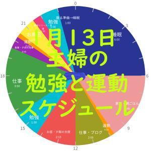 英検準1級勉強スケジュール 1月13日 水曜日