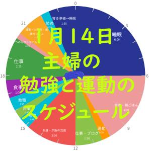 英検準1級勉強スケジュール 1月14日 木曜日