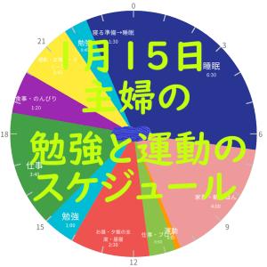 英検準1級勉強スケジュール 1月15日 金曜日