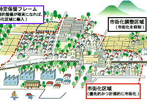 【市街化調整区域、市街化区域】運営令和2年問24
