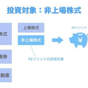 【プライベート・エクイティ,LBO,MBO,EBO】経営平成30年問4