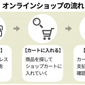 オンラインショップの基本的な流れ【ネット通販の基礎】