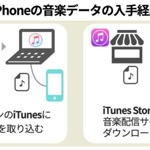iPhoneの音楽データをAndroidスマホに移行したい 【まとめてコピーはできないけれど】
