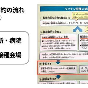 京都市の新型コロナワクチン接種予約サイトで予約してみた【2020年8月】