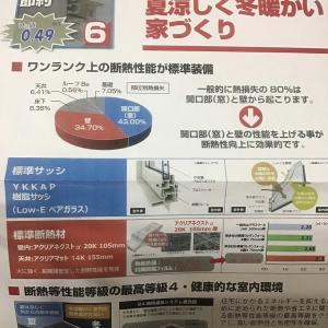 【HM選定編】④the tama home/大安心の家比較とメーカー協賛キャンペーンについて