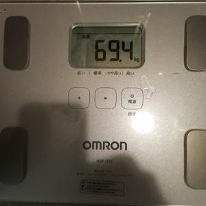 ついに、マイナス16kg!モンスターはマイナス18kg!