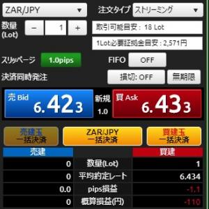 ZAR/JPY ロング に挑戦