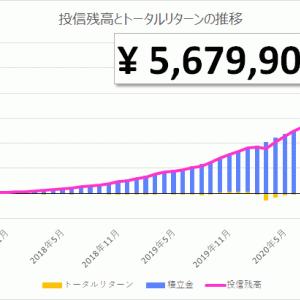 【投資信託】初心者の積立投資 49ヵ月目|投信残高 5,679,909円