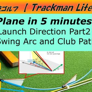 Golf D-Plane in 5 minutes (4) Horizontal Launch Direction Part2. Straight ball  [Trackman Literacy]