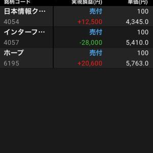 9/25(金)デイトレ結果 インターファクトリーで高値掴み(T ^ T)