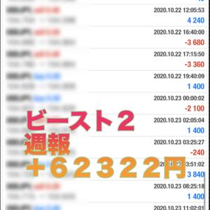 【ビースト&ビースト2 2020年10 月3週目の成績】