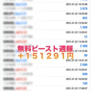 【無料版ビースト&ビースト2 2021年1月 第2週目の成績】