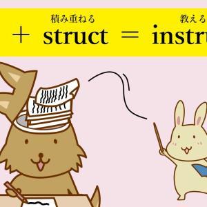 英単語は語源で覚えろ! 効率がよく二度と忘れられなくなる!