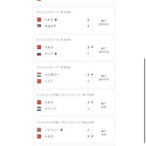 【悲報】アジア勢なのに…UEFAに加盟してヨーロッパで試合してるコイツらwwwwwwww