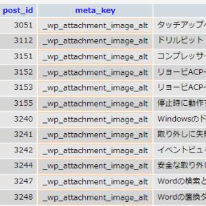WordPressのALT属性(代替テキスト)の設定と保存先