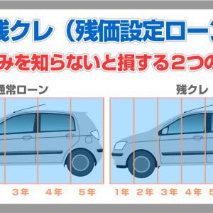 車の残クレは、用心しないと結局「損」してしまう恐れがあります