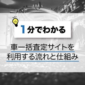 車一括査定利用の流れはシンプルだが、1円でも高く売るためのひと手間を惜しまないで