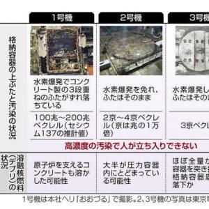 東電福島第一原発1号基と2号基 メルトダウンした燃料デブリを含む部分の気圧管理が不可能
