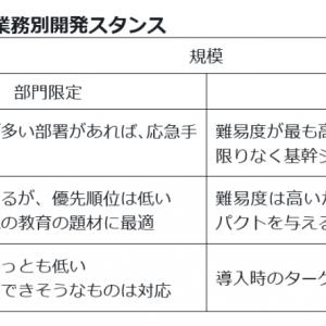 dbSheetClient導入編(3)