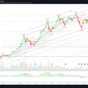 BTC/JPY(ビットコイン) 0612 Weekly-Review
