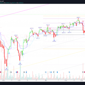 S&P500 0625C *ATH!!!* Weekly-Review