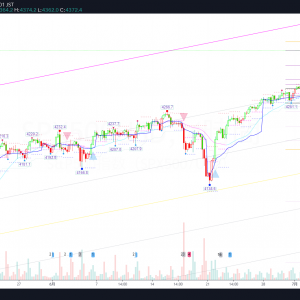 S&P500 0709C *ATH!!!* Weekly-Review
