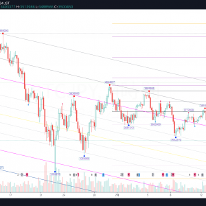BTC/JPY(ビットコイン) 0718 Weekly-Review
