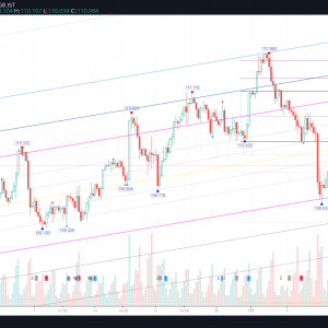 USD/JPY(ドル円) 0716C Weekly-Review