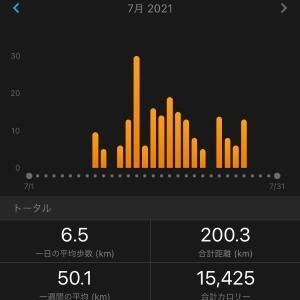 ラン歴9年目で3か月連続200Km初!と、ジョグファイル・ジョグのノート