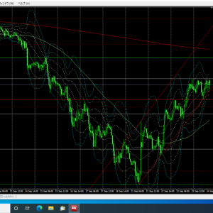 9月24日(木)【Day】FX初心者の本日のチャート分析『ドル円・ユーロドル・ユーロ円のエントリーポイント』