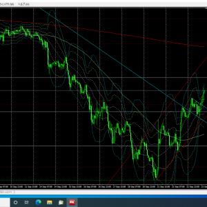 9月23日(水)【Day】FX初心者の本日のチャート分析『ドル円・ユーロドル・ユーロ円の本日のエントリーポイント』