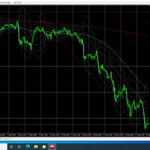 9月18日(金)【Day】FX初心者の本日のチャート分析『ドル円続落!来週はどうなる?』