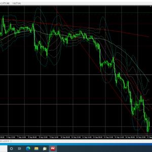 9月17日(木)【Day】FX初心者の本日のチャート分析『FOMC・日銀発表を終えて』