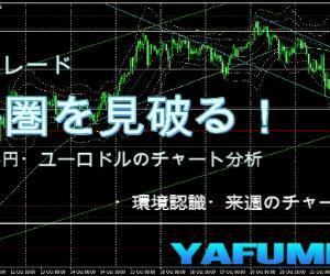10月24日(日)【Weekly】ドル円・ユーロドルの今週のチャート分析・環境認識・来週のチャート予想