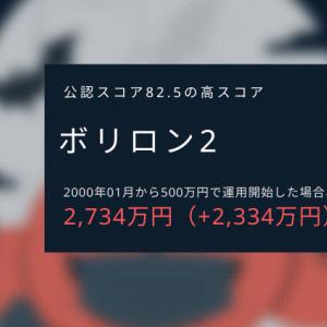 【公認スコア82.5の高スコア】ボリロン2 【システムトレードストラテジー解説】