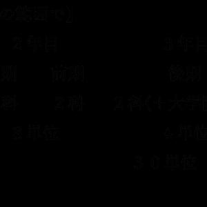 大学院 学修計画 ~社会人大学院生~
