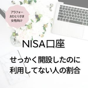 勿体ない!NISA口座を開設したけれど利用していない人の割合