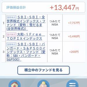 【つみたてNISA】評価損益10/20 -カフェイン断ち効果
