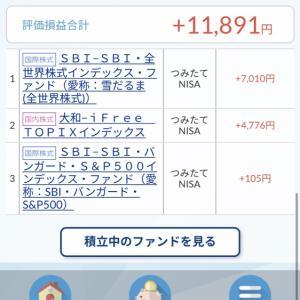 【つみたてNISA】評価損益10/21 - メガバンクからの卒業